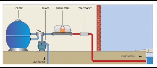 r chauffeur piscine chauffez rapidement l 39 eau de votre bassin. Black Bedroom Furniture Sets. Home Design Ideas