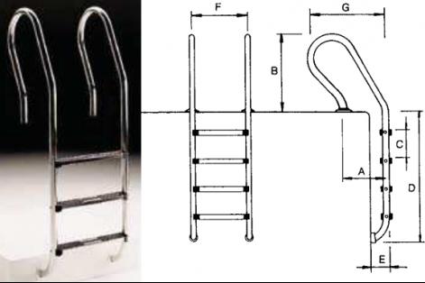 Chelle escalier et main courante echelle standard 3 for Dimension piscine standard