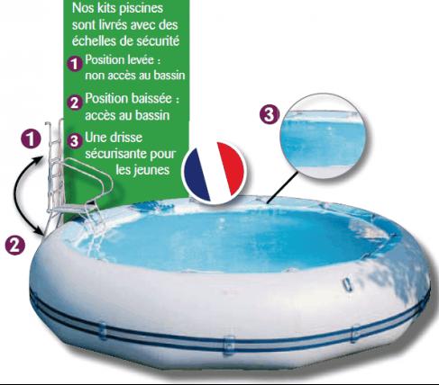 Les Piscines Winky De La Marque Zodiac Des Bassins Super Resistants